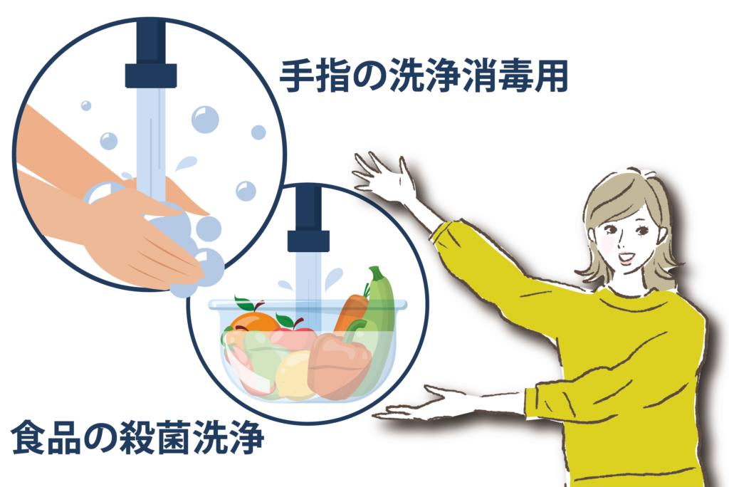 次 亜 塩素 酸 水 安全 性